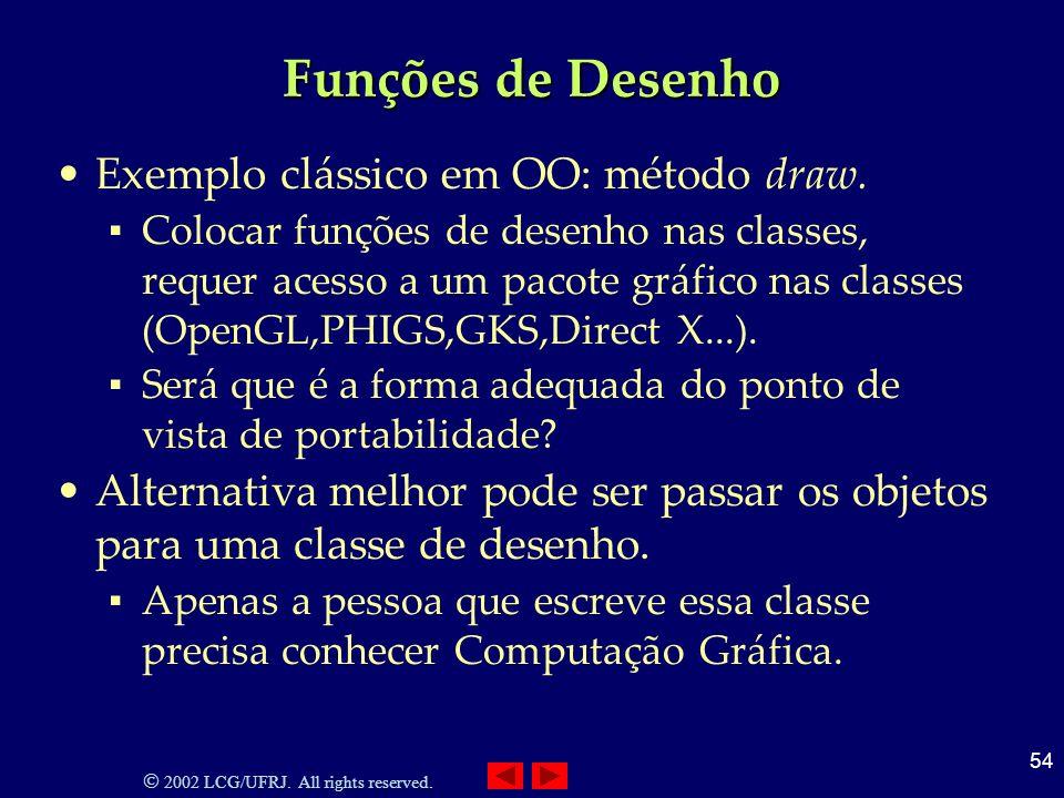 2002 LCG/UFRJ. All rights reserved. 54 Funções de Desenho Exemplo clássico em OO: método draw.
