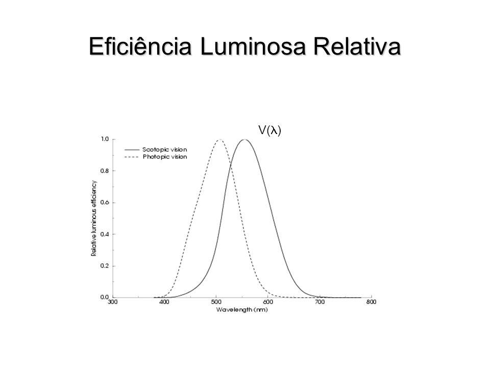 Eficiência Luminosa Relativa V( )