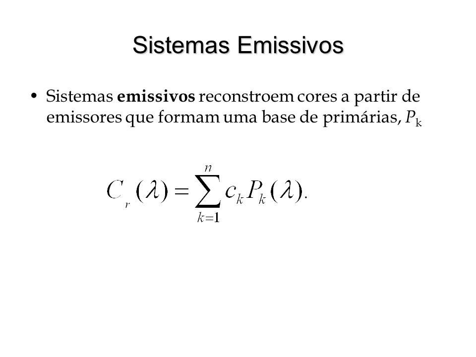 Sistemas Emissivos Sistemas emissivos reconstroem cores a partir de emissores que formam uma base de primárias, P k