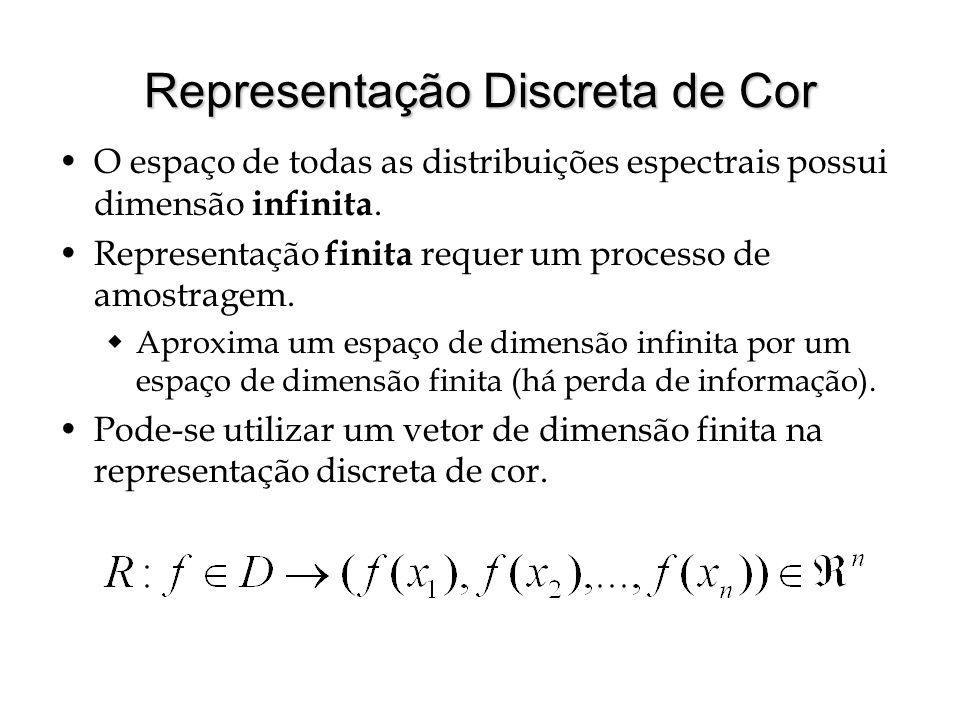Representação Discreta de Cor O espaço de todas as distribuições espectrais possui dimensão infinita.