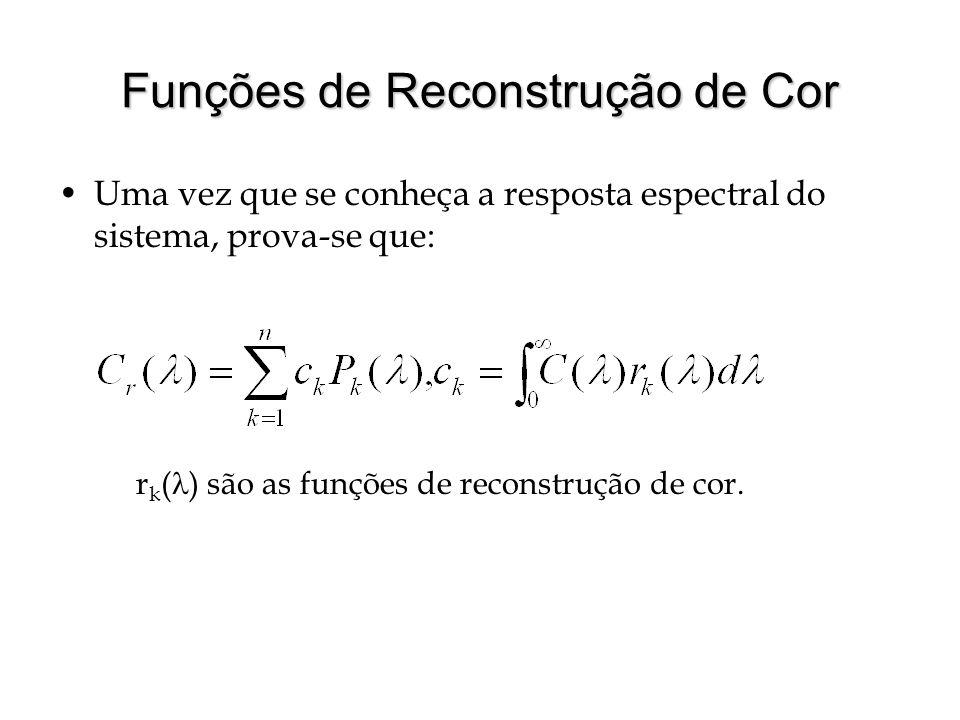 Funções de Reconstrução de Cor Uma vez que se conheça a resposta espectral do sistema, prova-se que: r k ( ) são as funções de reconstrução de cor.