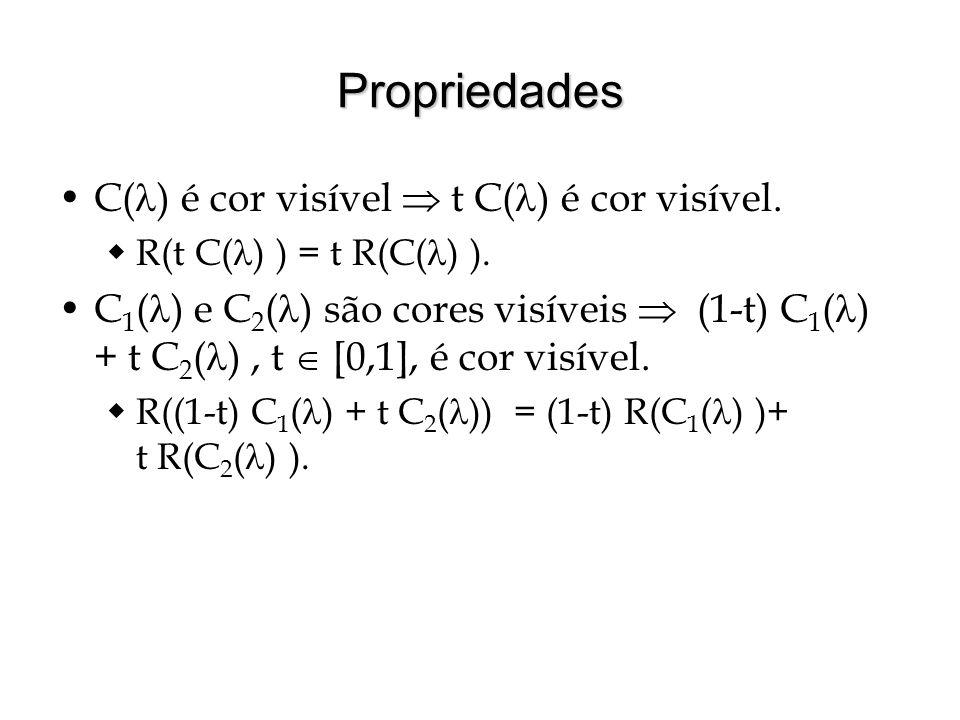 Propriedades C( ) é cor visível t C( ) é cor visível.