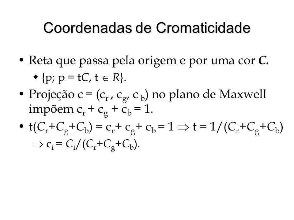 Coordenadas de Cromaticidade Reta que passa pela origem e por uma cor C.