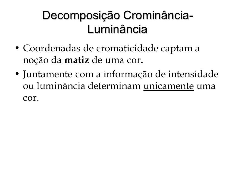 Decomposição Crominância- Luminância Coordenadas de cromaticidade captam a noção da matiz de uma cor.