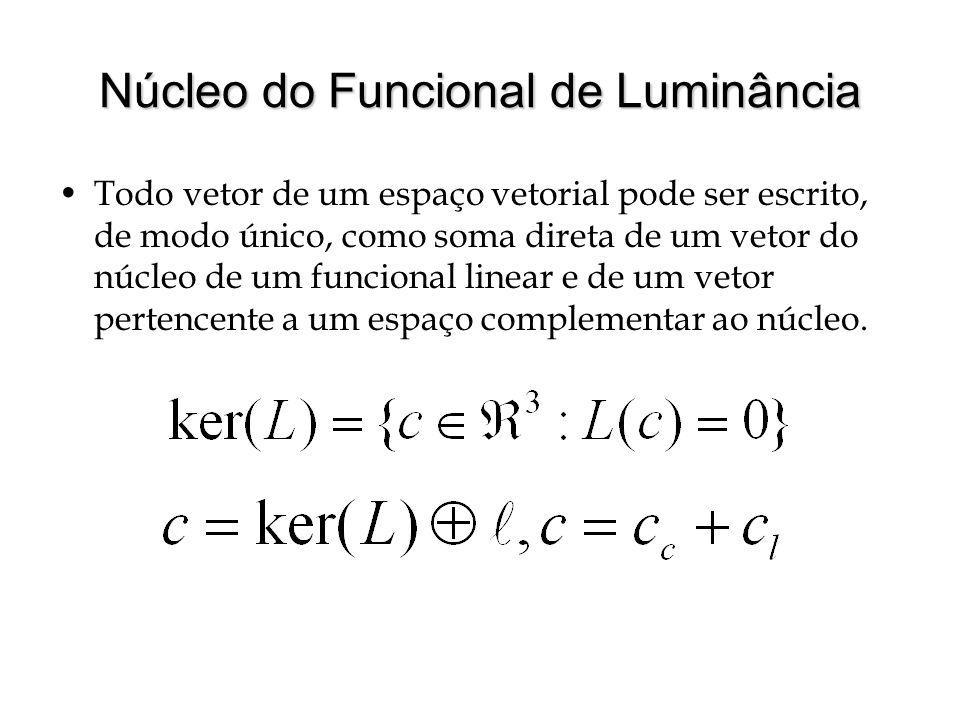 Núcleo do Funcional de Luminância Todo vetor de um espaço vetorial pode ser escrito, de modo único, como soma direta de um vetor do núcleo de um funcional linear e de um vetor pertencente a um espaço complementar ao núcleo.