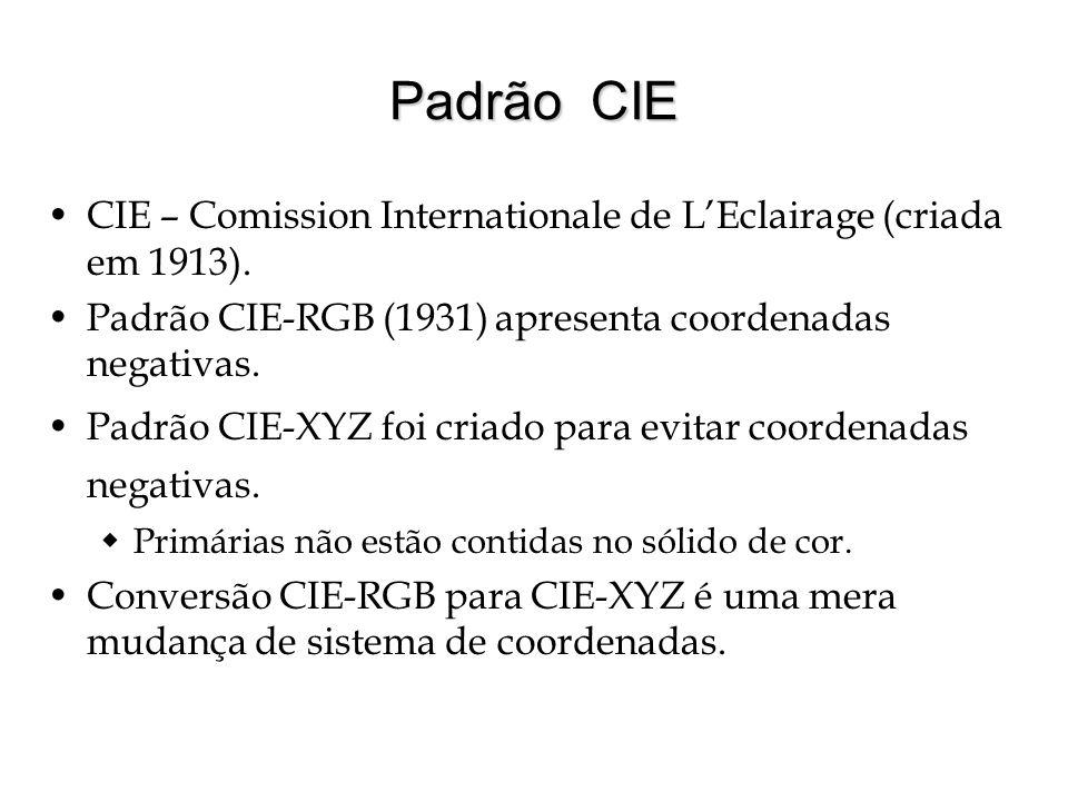 Padrão CIE CIE – Comission Internationale de LEclairage (criada em 1913).
