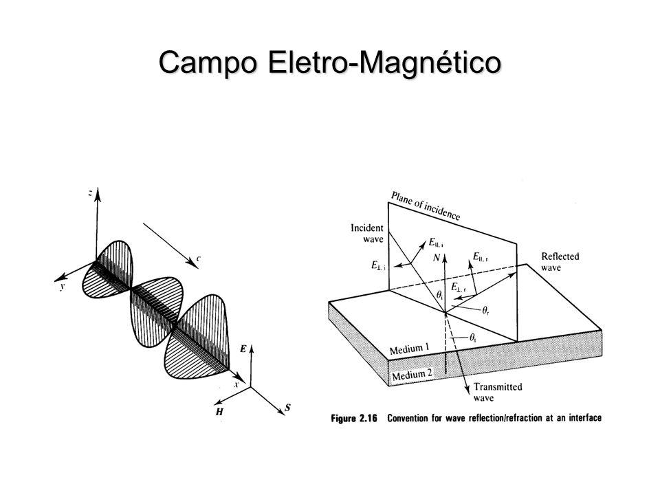Campo Eletro-Magnético