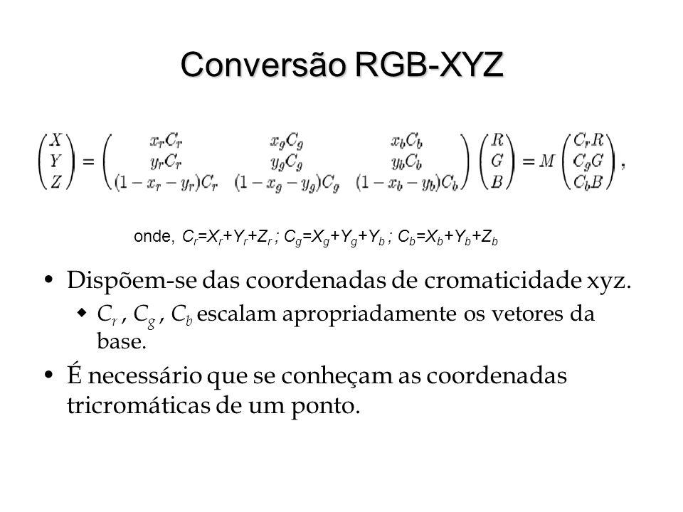 Conversão RGB-XYZ Dispõem-se das coordenadas de cromaticidade xyz.