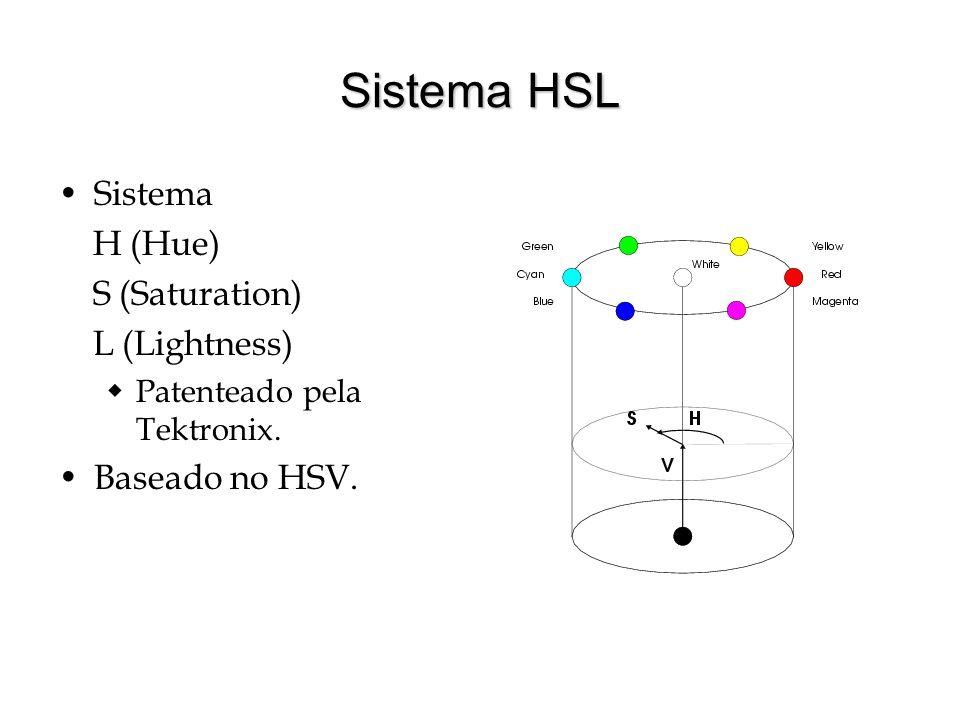 Sistema HSL Sistema H (Hue) S (Saturation) L (Lightness) Patenteado pela Tektronix. Baseado no HSV.