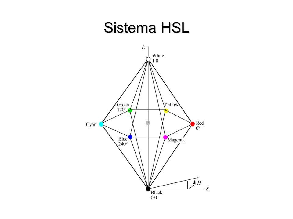 Sistema HSL