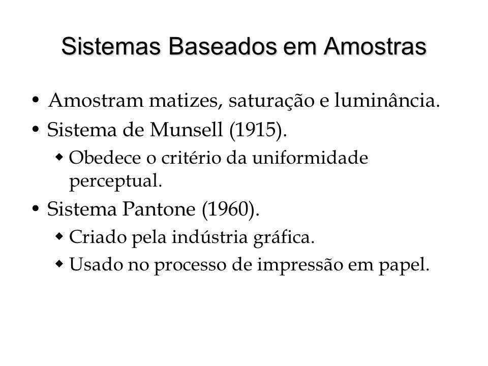 Sistemas Baseados em Amostras Amostram matizes, saturação e luminância.