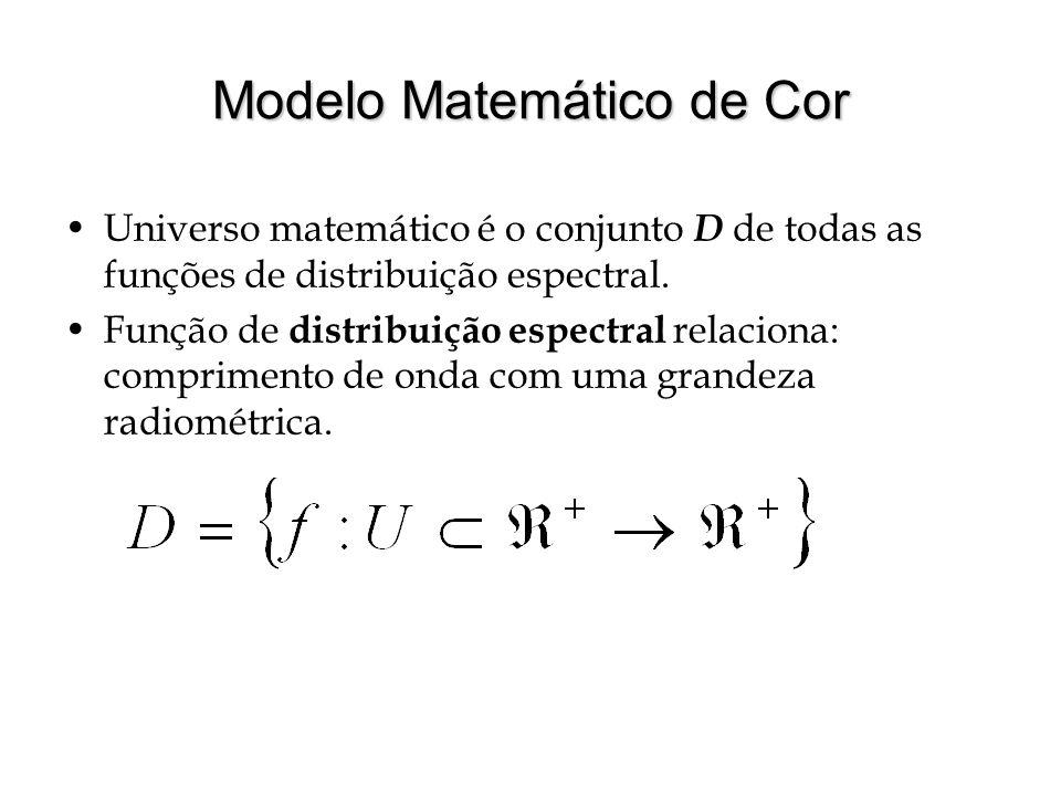 Modelo Matemático de Cor Universo matemático é o conjunto D de todas as funções de distribuição espectral.