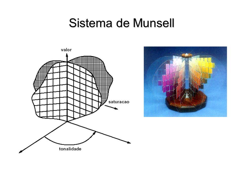 Sistema de Munsell