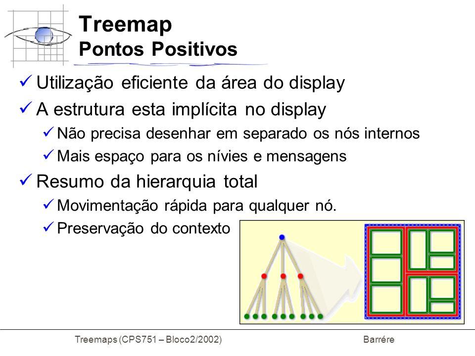 Treemaps (CPS751 – Bloco2/2002) Barrére Treemap Pontos Positivos Utilização eficiente da área do display A estrutura esta implícita no display Não pre