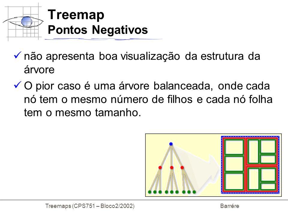Treemaps (CPS751 – Bloco2/2002) Barrére Treemap Pontos Negativos não apresenta boa visualização da estrutura da árvore O pior caso é uma árvore balanc
