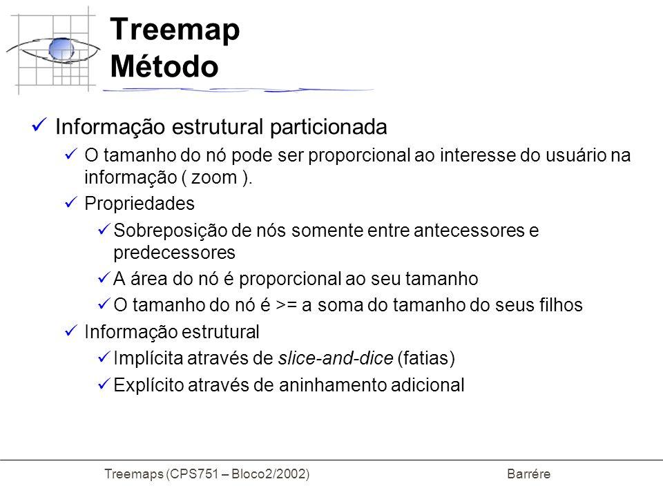 Treemaps (CPS751 – Bloco2/2002) Barrére Treemap Método Informação estrutural particionada O tamanho do nó pode ser proporcional ao interesse do usuári