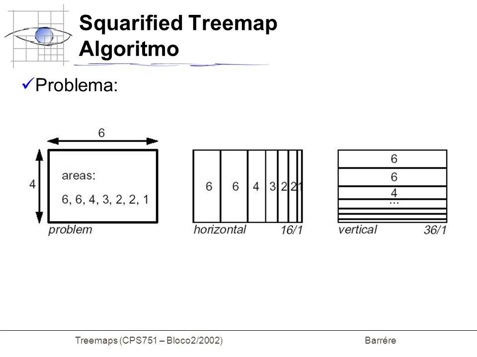Treemaps (CPS751 – Bloco2/2002) Barrére Squarified Treemap Algoritmo Problema: