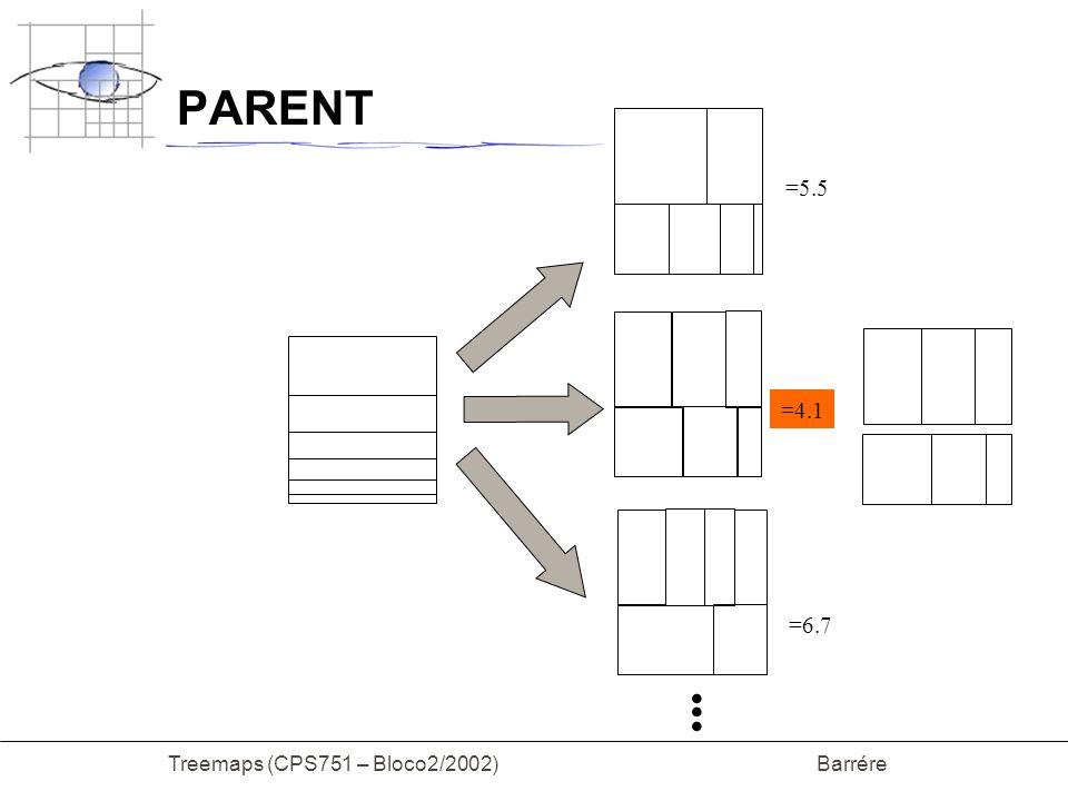 Treemaps (CPS751 – Bloco2/2002) Barrére PARENT =5.5 =4.1 =6.7......
