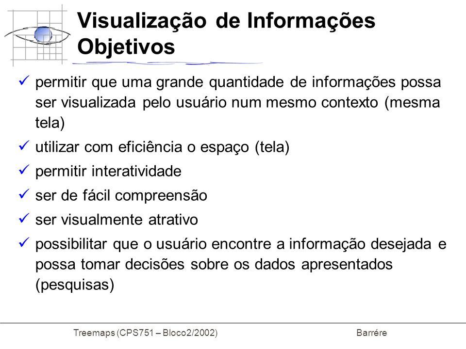 Treemaps (CPS751 – Bloco2/2002) Barrére Visualização de Informações Tipos de Dados 1-D Linear Document Lens, SeeSoft, Info Mural, Value Bars 2-D Map GIS, ArcView, PageMaker, Medical imagery 3-D World CAD, Medical, Molecules, Architecture Multi-Dim Parallel Coordinates, Spotfire, XGobi, Visage, Influence Explorer, TableLens, DEVise Temporal Perspective Wall, LifeLines, Lifestreams, Project Managers, DataSpiral Tree Cone/Cam/Hyperbolic, TreeBrowser, Treemap Network Netmap, netViz, SeeNet, Butterfly, Multi-trees