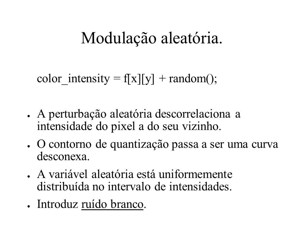 Modulação aleatória. color_intensity = f[x][y] + random(); A perturbação aleatória descorrelaciona a intensidade do pixel a do seu vizinho. O contorno