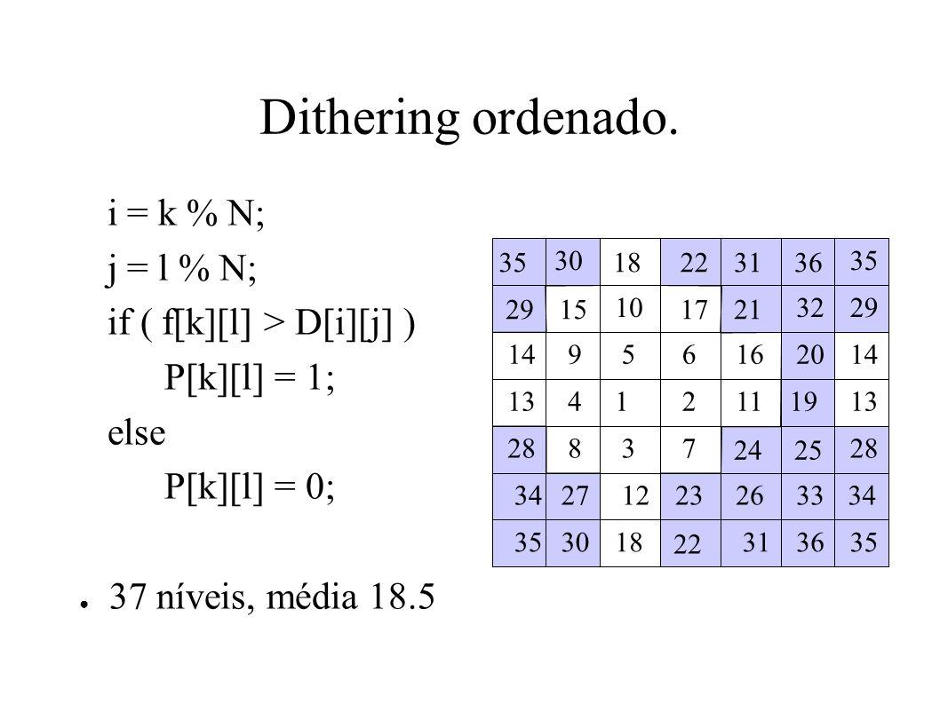 Dithering ordenado. i = k % N; j = l % N; if ( f[k][l] > D[i][j] ) P[k][l] = 1; else P[k][l] = 0; 37 níveis, média 18.5 35 30 18223136 35 2915 10 1721