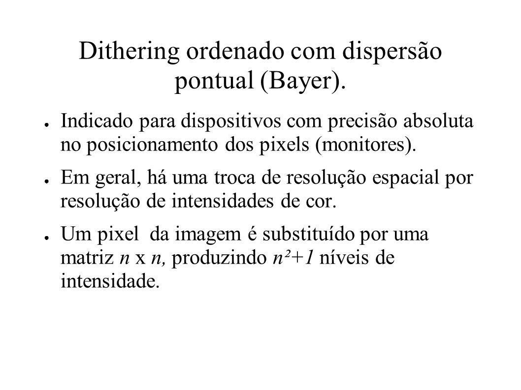 Dithering ordenado com dispersão pontual (Bayer). Indicado para dispositivos com precisão absoluta no posicionamento dos pixels (monitores). Em geral,
