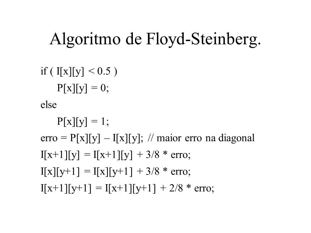 Algoritmo de Floyd-Steinberg. if ( I[x][y] < 0.5 ) P[x][y] = 0; else P[x][y] = 1; erro = P[x][y] – I[x][y]; // maior erro na diagonal I[x+1][y] = I[x+