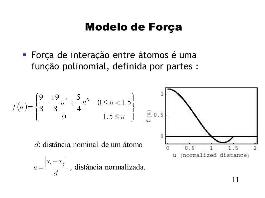 Modelo de Força Força de interação entre átomos é uma função polinomial, definida por partes : 11 d: distância nominal de um átomo., distância normali