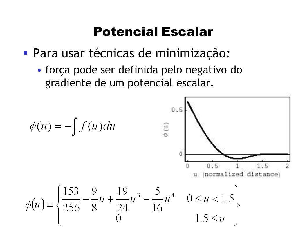 Potencial Escalar Para usar técnicas de minimização: força pode ser definida pelo negativo do gradiente de um potencial escalar.