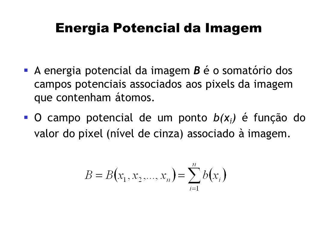 Energia Potencial da Imagem A energia potencial da imagem B é o somatório dos campos potenciais associados aos pixels da imagem que contenham átomos.