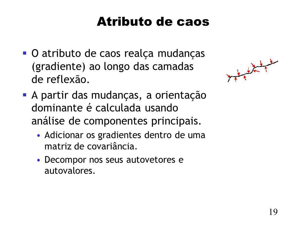 Atributo de caos O atributo de caos realça mudanças (gradiente) ao longo das camadas de reflexão. A partir das mudanças, a orientação dominante é calc