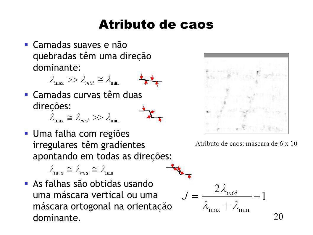 Atributo de caos Camadas suaves e não quebradas têm uma direção dominante: Camadas curvas têm duas direções: Uma falha com regiões irregulares têm gra