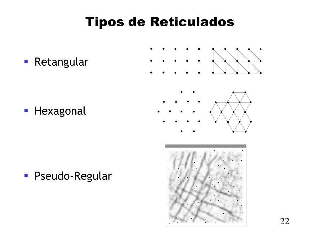 Tipos de Reticulados Retangular Hexagonal Pseudo-Regular 22