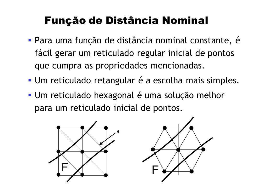 Função de Distância Nominal Para uma função de distância nominal constante, é fácil gerar um reticulado regular inicial de pontos que cumpra as propri