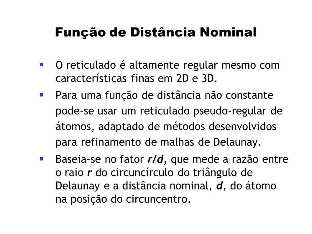 Função de Distância Nominal O reticulado é altamente regular mesmo com características finas em 2D e 3D. Para uma função de distância não constante po