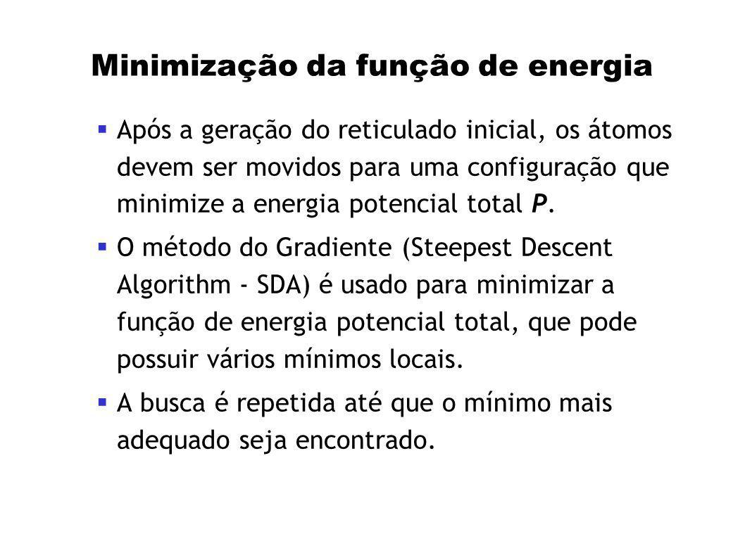 Minimização da função de energia Após a geração do reticulado inicial, os átomos devem ser movidos para uma configuração que minimize a energia potenc