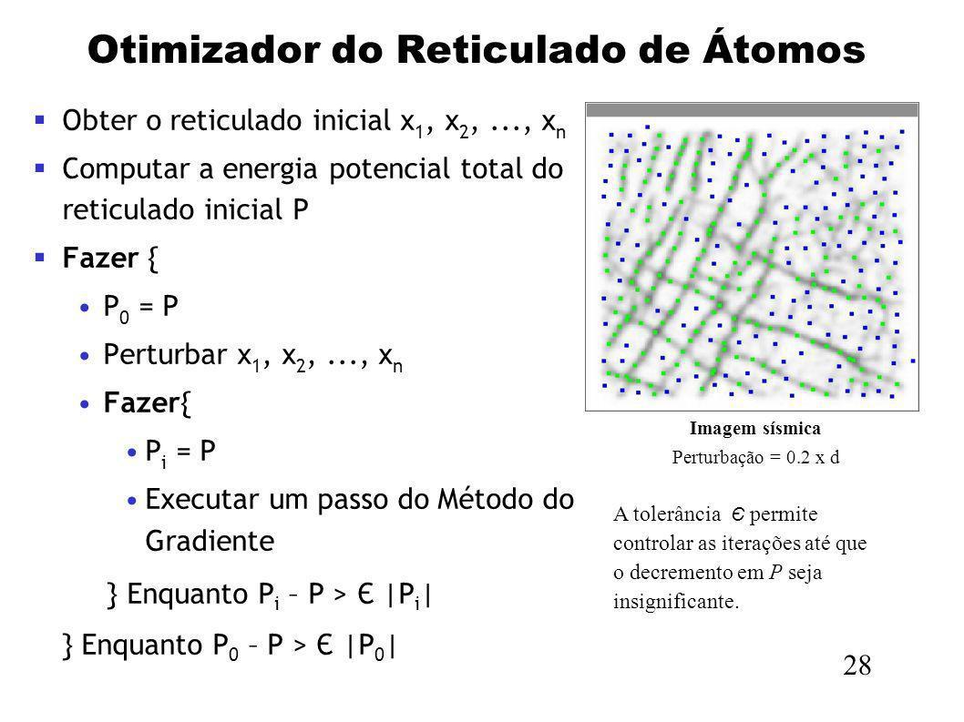 Otimizador do Reticulado de Átomos 28 A tolerância Є permite controlar as iterações até que o decremento em P seja insignificante. Imagem sísmica Pert