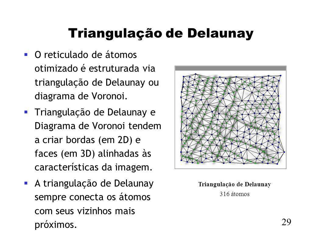Triangulação de Delaunay O reticulado de átomos otimizado é estruturada via triangulação de Delaunay ou diagrama de Voronoi. Triangulação de Delaunay