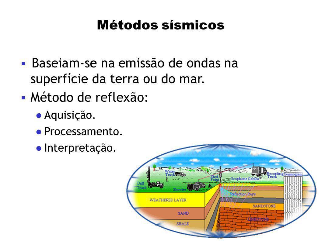 Métodos sísmicos 3 Baseiam-se na emissão de ondas na superfície da terra ou do mar. Método de reflexão: Aquisição. Processamento. Interpretação.