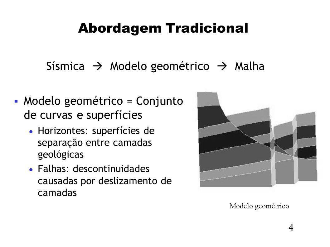 Abordagem Tradicional Sísmica Modelo geométrico Malha 4 Modelo geométrico = Conjunto de curvas e superfícies Horizontes: superfícies de separação entr