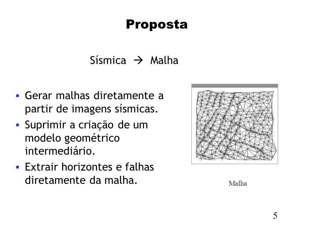 Proposta Sísmica Malha 5 Gerar malhas diretamente a partir de imagens sísmicas. Suprimir a criação de um modelo geométrico intermediário. Extrair hori