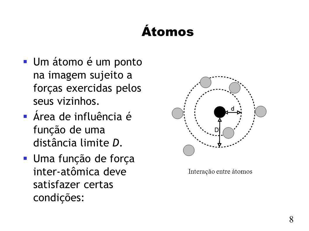 Átomos Um átomo é um ponto na imagem sujeito a forças exercidas pelos seus vizinhos. Área de influência é função de uma distância limite D. Uma função