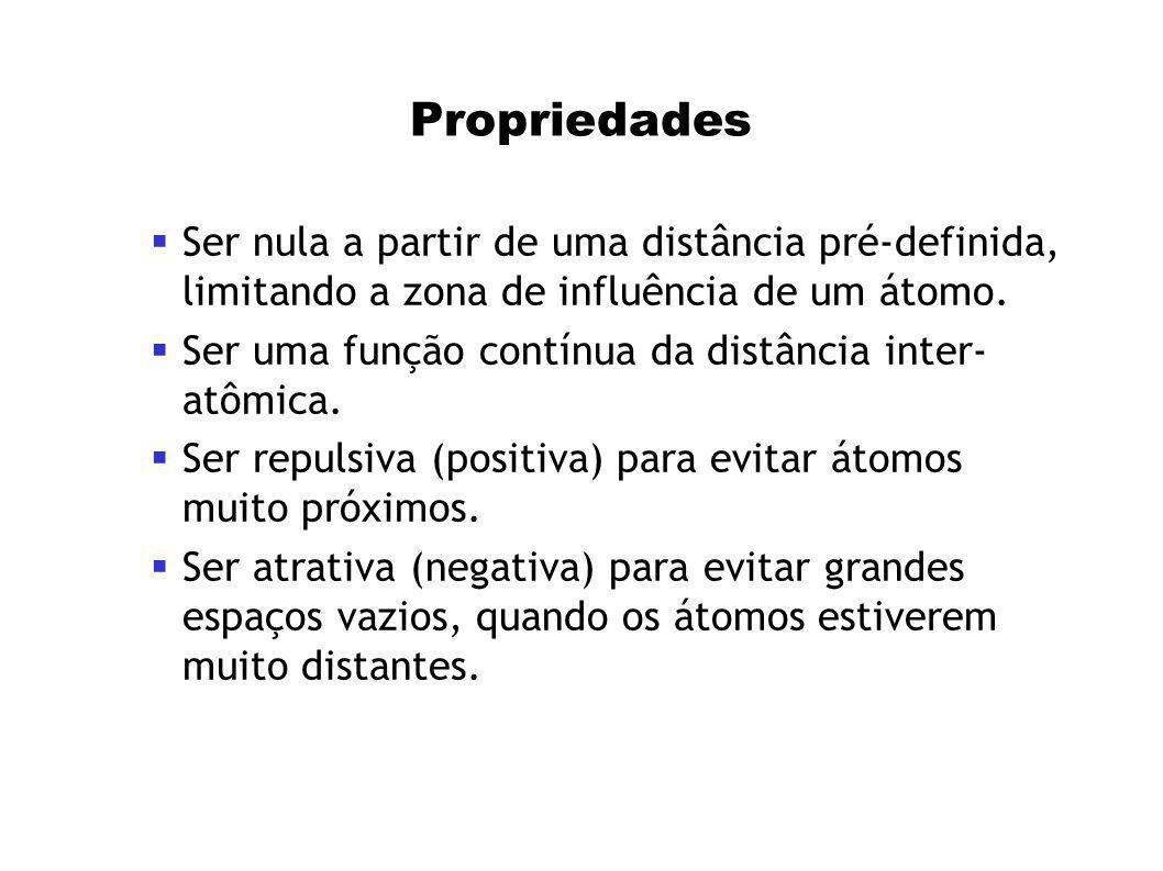 Propriedades Ser nula a partir de uma distância pré-definida, limitando a zona de influência de um átomo. Ser uma função contínua da distância inter-