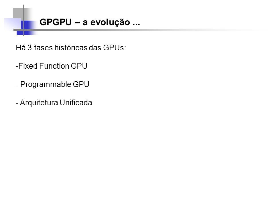 GPGPU – a evolução... Há 3 fases históricas das GPUs: -Fixed Function GPU - Programmable GPU - Arquitetura Unificada