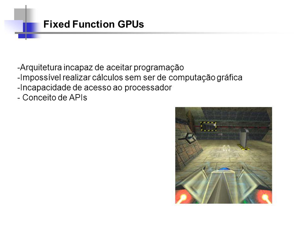 Fixed Function GPUs Interface CPU - GPU CPU Interface GPU - Video Engine de Geometria Engines de Rasterização Front Buffer Back Buffers Z Buffer Stencil Buffer Texture Buffer MemóriaMemória devídeodevídeo Processador(es) Back Buffer Front Buffer