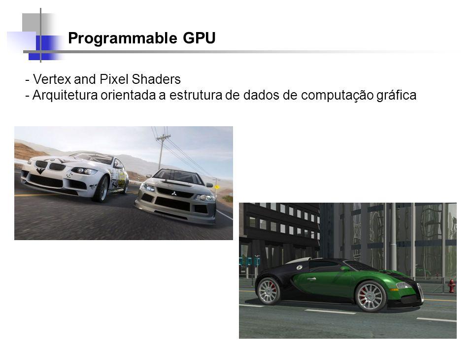 Programmable GPU