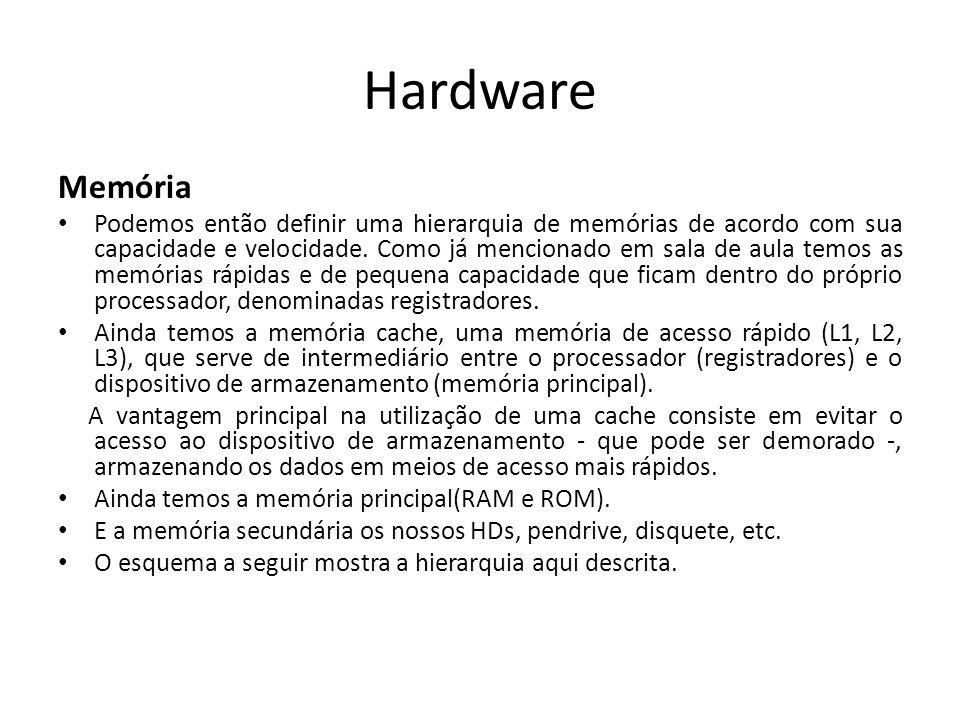 Hardware Memória Podemos então definir uma hierarquia de memórias de acordo com sua capacidade e velocidade.