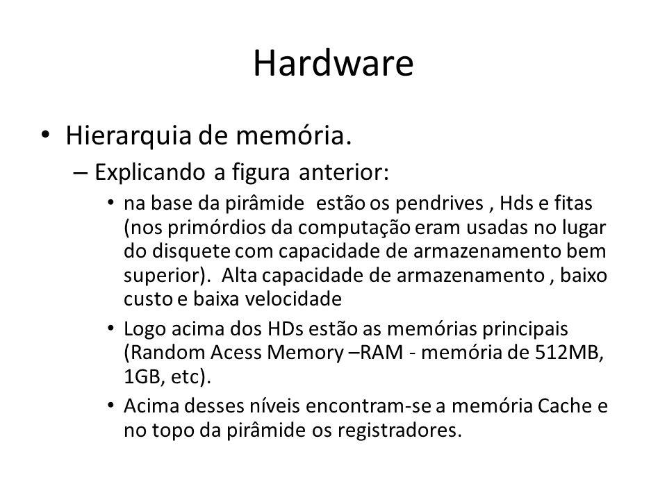 Hardware Hierarquia de memória.