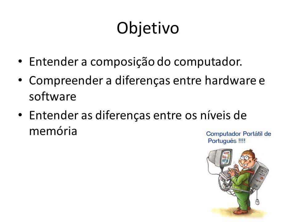 Objetivo Entender a composição do computador.