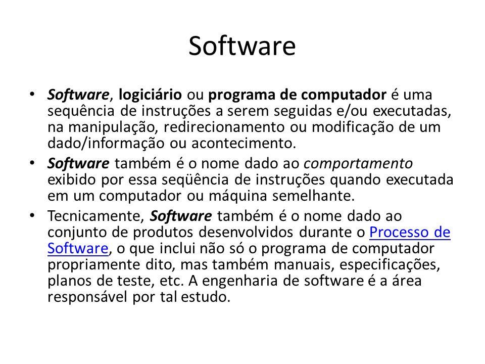 Software Software, logiciário ou programa de computador é uma sequência de instruções a serem seguidas e/ou executadas, na manipulação, redirecionamento ou modificação de um dado/informação ou acontecimento.